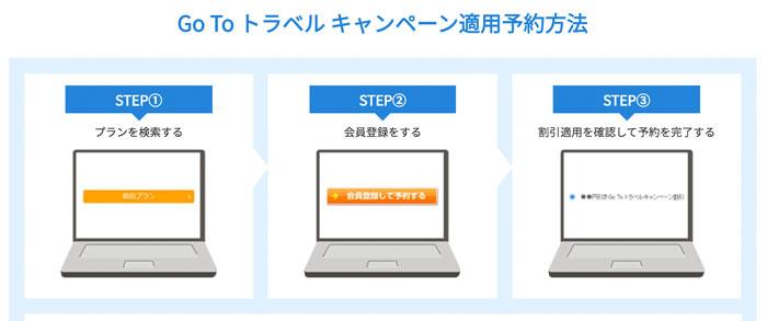 日本旅行GoToトラベル新幹線予約